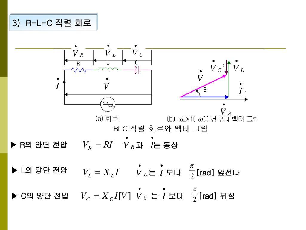 3) R-L-C 직렬 회로 과 는 동상 ▶ R의 양단 전압 는 보다 [rad] 앞선다 ▶ L의 양단 전압
